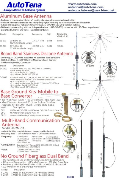 Aluminum Base Antenna